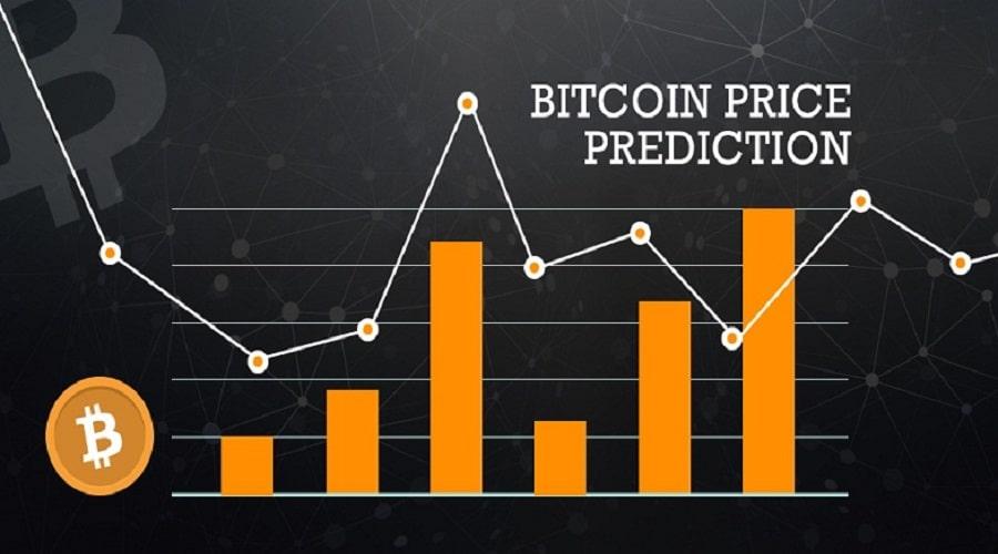 پیش بینی قیمت بیت کوین