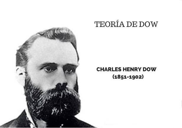 چارلز داو