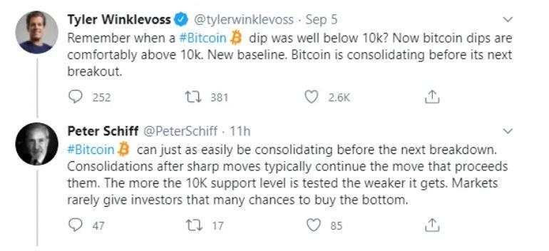 توییت پیتر شیف در رابطه با بازار نزولی بیت کوین