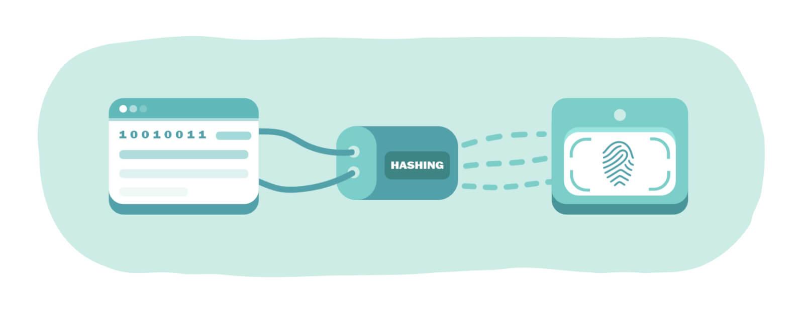 Hash رمزنگاری و ارزهای دیجیتال