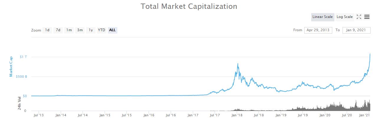 مارکت کپ
