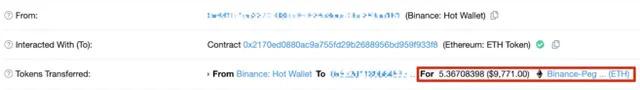 روش بازیابی ارز اشتباه ارسال شده به bep20